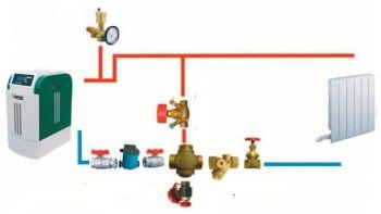 HERZ Teplomix самостоятельный трехходовой термосмесительный клапан.