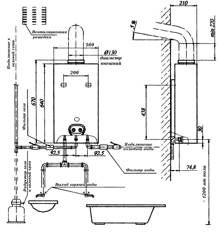 Схема дымохода газовой колонки в квартире
