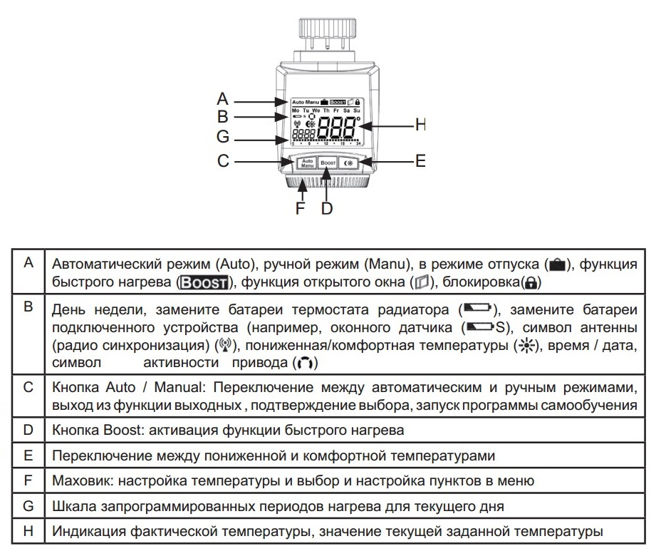1825101 Энергосберегающие термоголовки с недельной программой экономии: Электронная термостатическая головка М28х1,5 HERZ ETKF+ (1825101)