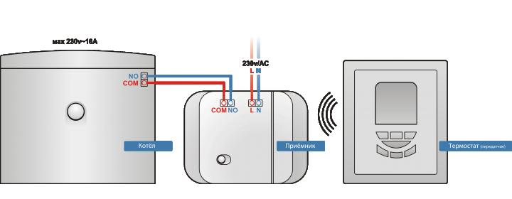 Salus T105RF, беcпроводной электронный терморегулятор, недельный