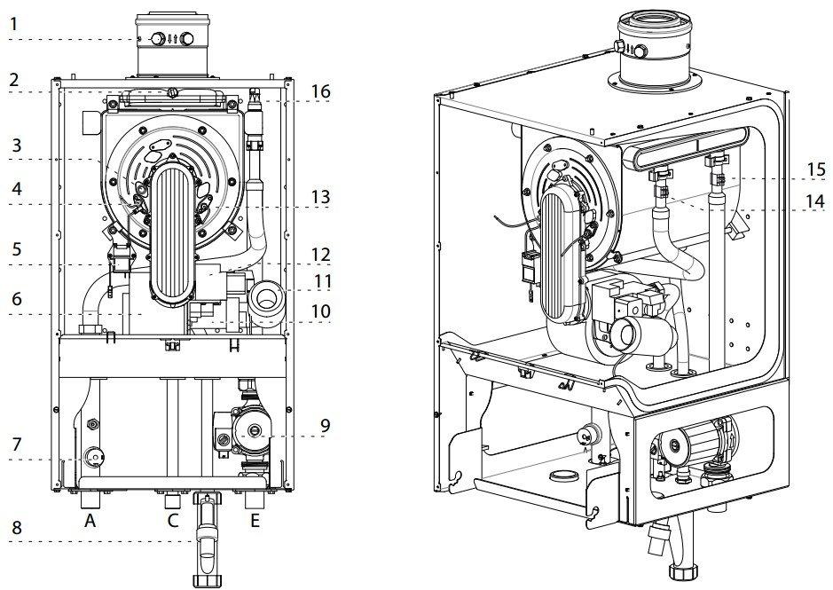 конструктивная схема GENUS PREMIUM EVO HP 45/65  kW