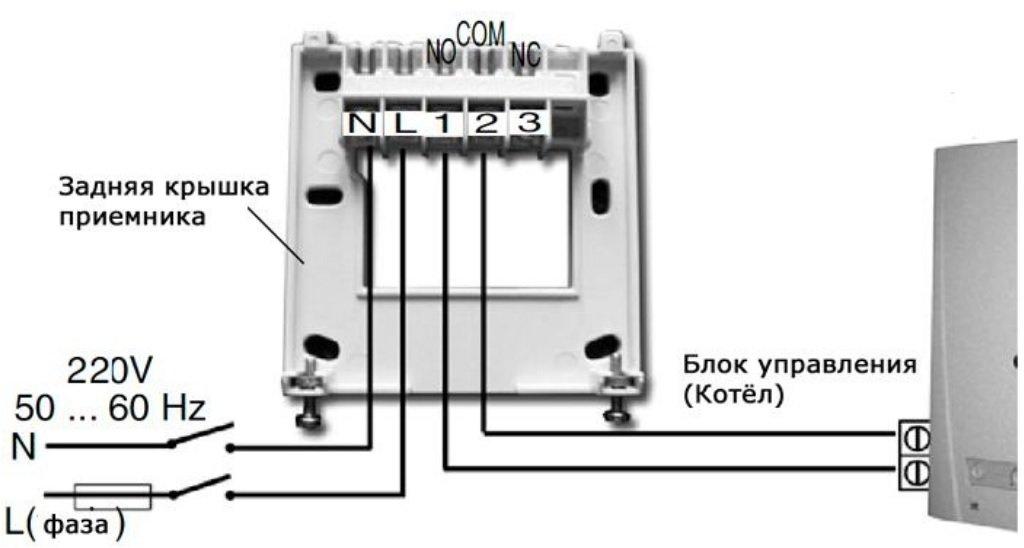 Computherm q7 программатор газового котла.