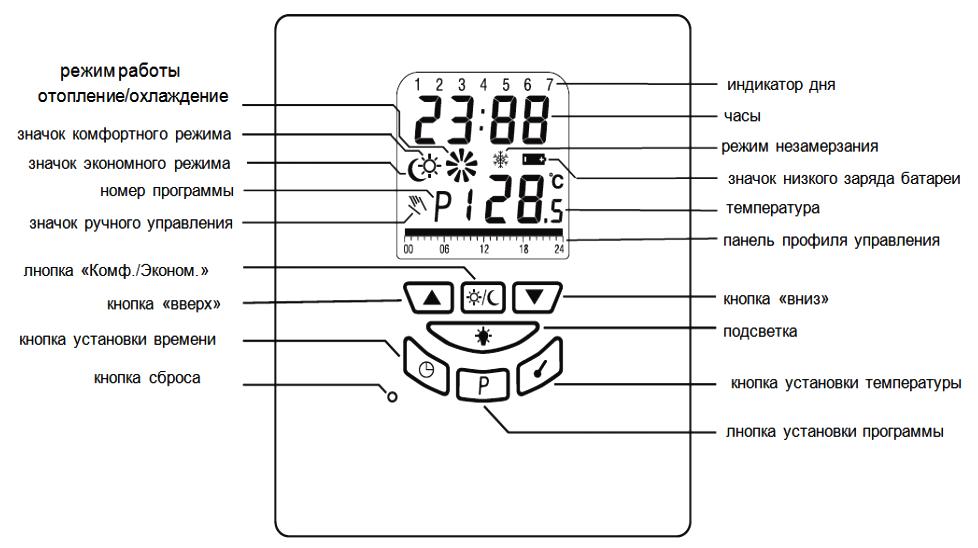 Salus T105, проводной электронный терморегулятор, недельный