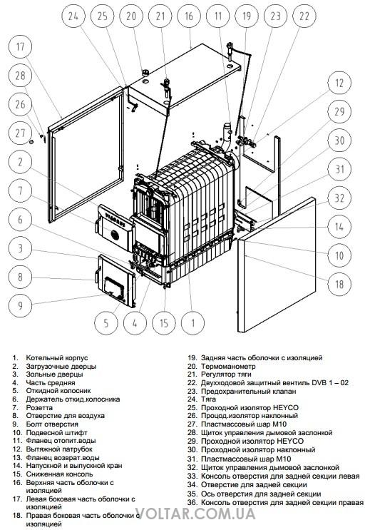 Viadrus u22 инструкция к применению