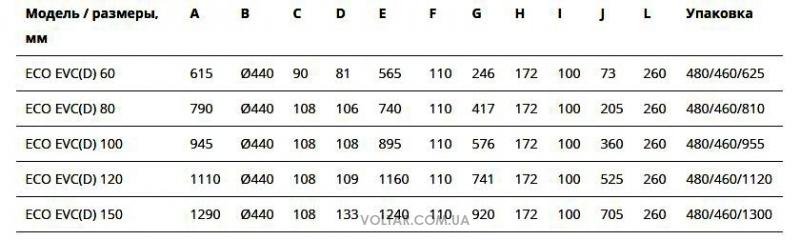 Klima hitze eco comby ev 60 44 20 1h mr - Tavola numeri primi fino a 10000 ...